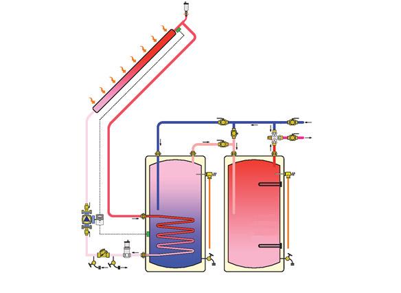 Southwest Gas: Solar Water Heating